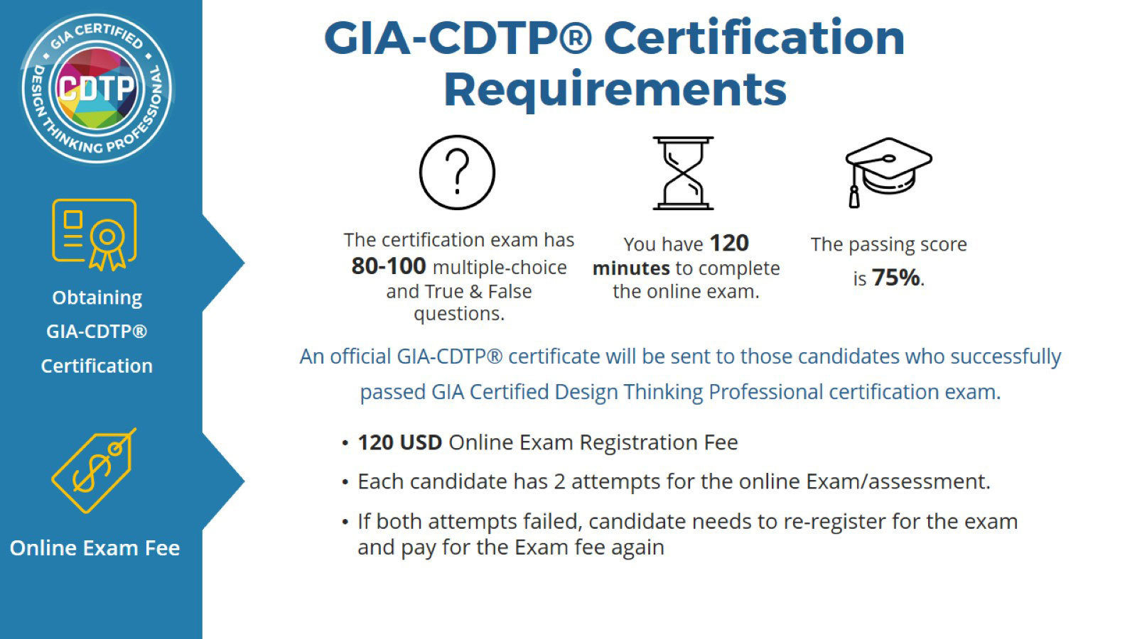 GIA Certified Design Thinking Professional